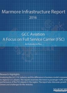 GCC-Aviation-FSC