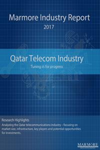 Qatar-Telecom