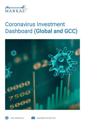 Coronavirus Investment Dashboard (Global and GCC)